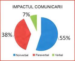 comunicare-0